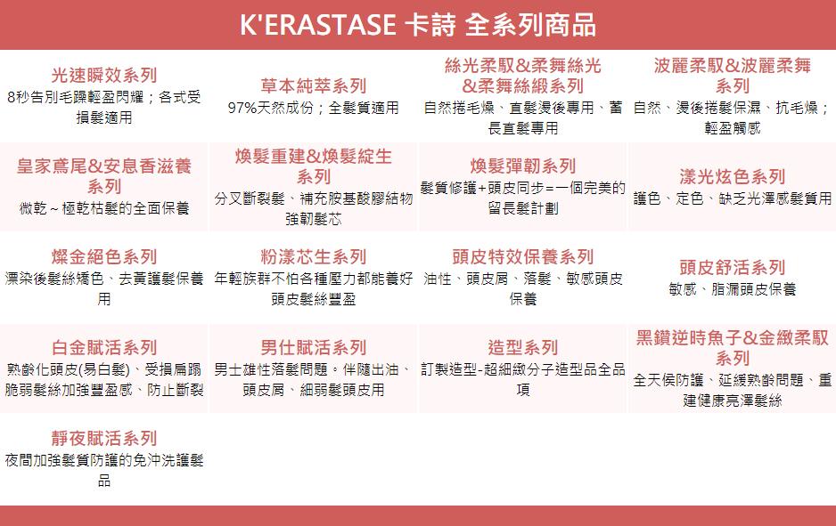 立坽『瞬間深層護髮』台灣萊雅公司貨 KERASTASE卡詩 超光速瞬效機能水400ml HH16 HH02