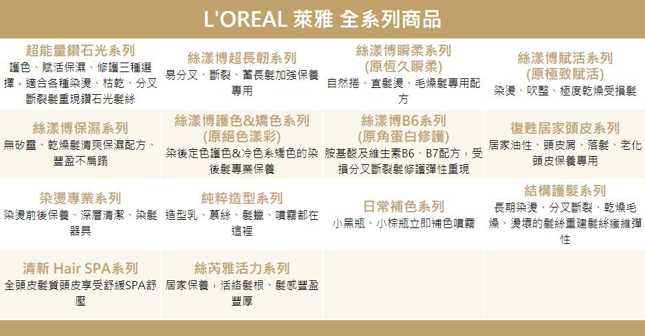 立坽『洗前頭皮調理』台灣萊雅公司貨 LOREAL 絲芮雅去角質煥膚凝乳15ml HS07